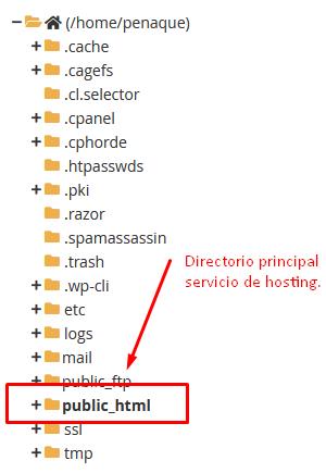Ubicación del archivo .htaccess dentro del hosting
